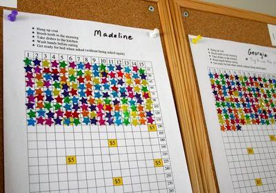 23may09-habit-charts